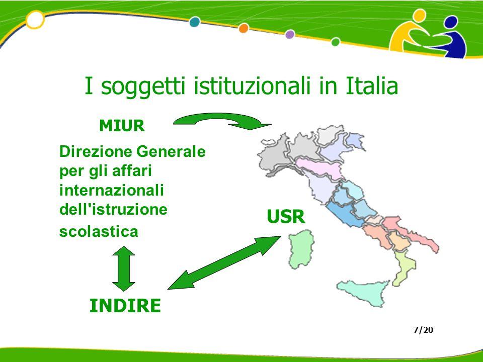 I soggetti istituzionali in Italia MIUR Direzione Generale per gli affari internazionali dell istruzione scolastica INDIRE USR 7/20