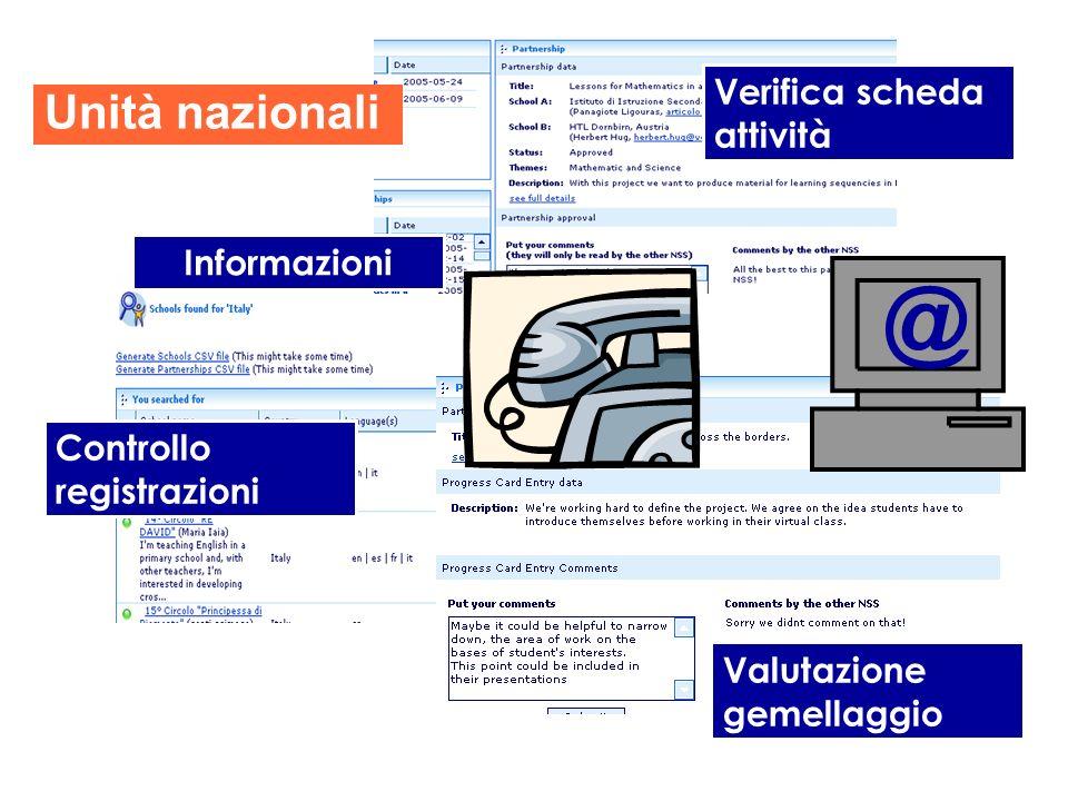 @ Valutazione gemellaggio Controllo registrazioni Verifica scheda attività Informazioni Unità nazionali