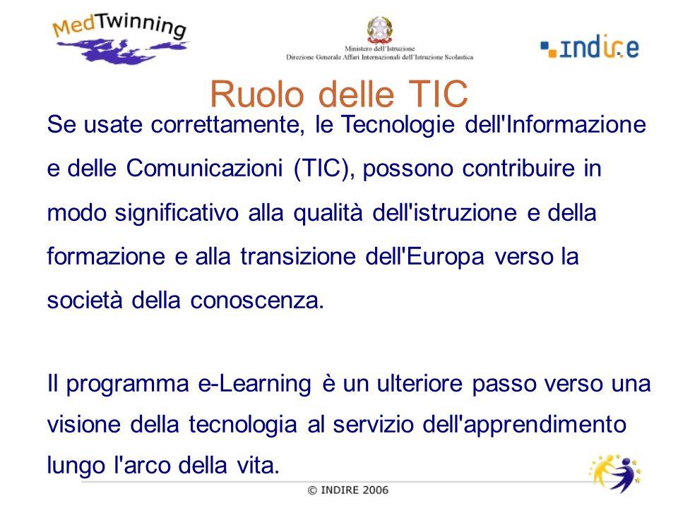 2004 - 2005 2005 -2006 2007 Life Long Learning Il Commissario Figel DG EC lancia lazione eTwinning 2004 -2005