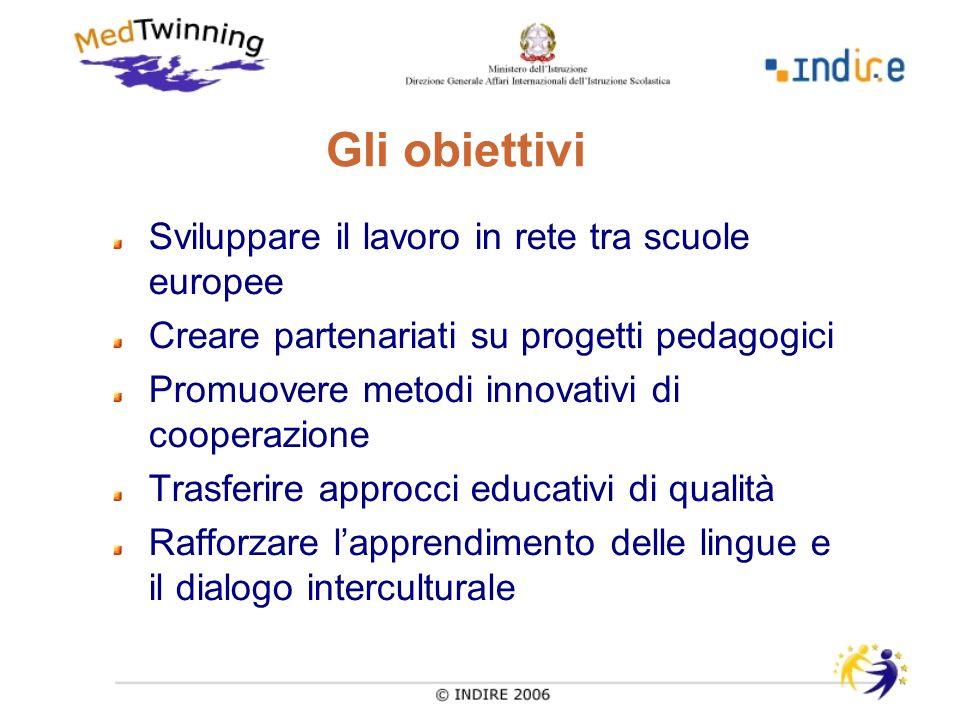 Gli obiettivi Sviluppare il lavoro in rete tra scuole europee Creare partenariati su progetti pedagogici Promuovere metodi innovativi di cooperazione Trasferire approcci educativi di qualità Rafforzare lapprendimento delle lingue e il dialogo interculturale