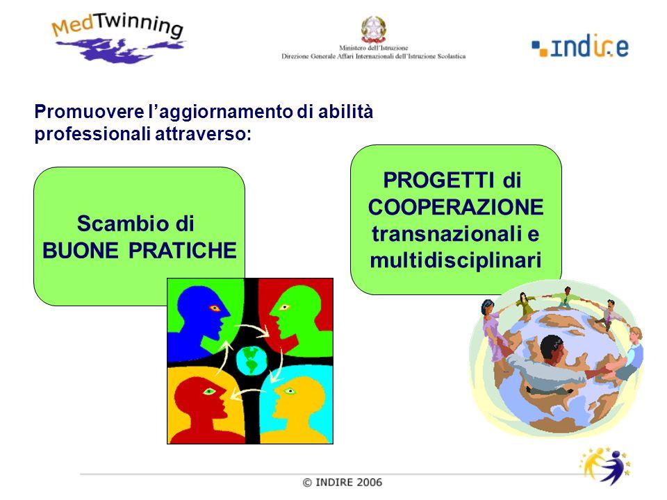 Promuovere laggiornamento di abilità professionali attraverso: Scambio di BUONE PRATICHE PROGETTI di COOPERAZIONE transnazionali e multidisciplinari