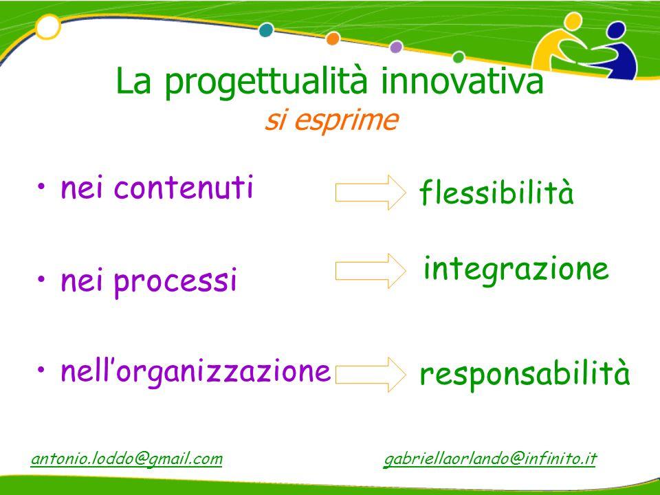La progettualità innovativa si esprime nei contenuti nei processi nellorganizzazione flessibilità integrazione responsabilità gabriellaorlando@infinito.itantonio.loddo@gmail.com