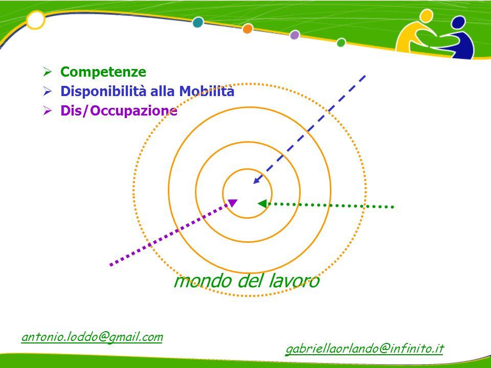Competenze Disponibilità alla Mobilità Dis/Occupazione mondo del lavoro gabriellaorlando@infinito.it antonio.loddo@gmail.com
