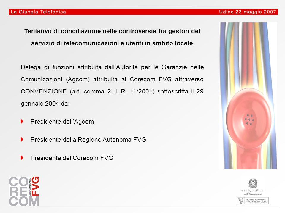Tentativo di conciliazione nelle controversie tra gestori del servizio di telecomunicazioni e utenti in ambito locale Delega di funzioni attribuita dallAutoritá per le Garanzie nelle Comunicazioni (Agcom) attribuita al Corecom FVG attraverso CONVENZIONE (art, comma 2, L.R.