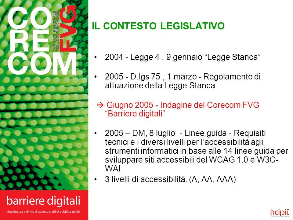 IL CONTESTO LEGISLATIVO 2004 - Legge 4, 9 gennaio Legge Stanca 2005 - D.lgs 75, 1 marzo - Regolamento di attuazione della Legge Stanca Giugno 2005 - Indagine del Corecom FVG Barriere digitali 2005 – DM, 8 luglio - Linee guida - Requisiti tecnici e i diversi livelli per laccessibilità agli strumenti informatici in base alle 14 linee guida per sviluppare siti accessibili del WCAG 1.0 e W3C- WAI 3 livelli di accessibilità.