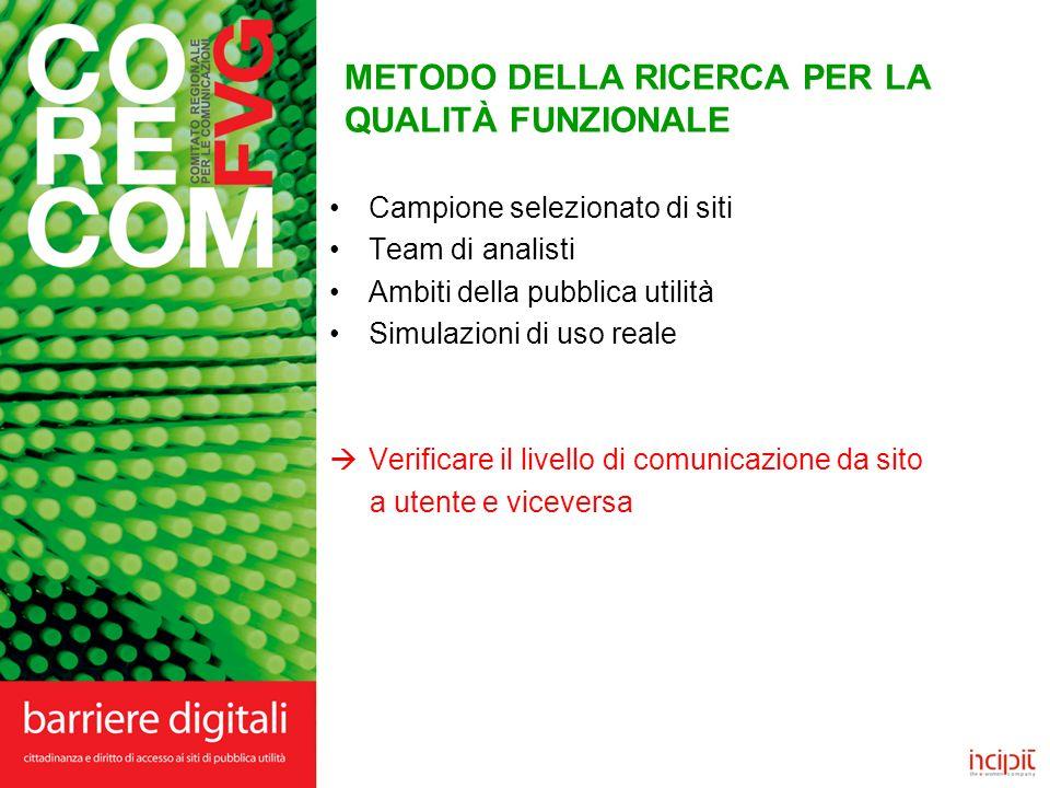 RINGRAZIAMENTI Agli studenti del corso di Laurea di Tecnologie Multimediali: Guglielmo Busanel Raffaella Manfrè Giovanna Sguerzi prof.