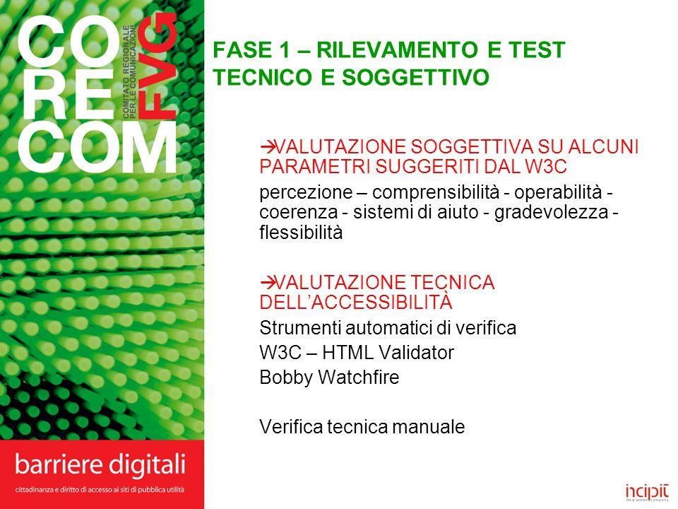 FASE 1 – RISULTATI TECNICI DEGLI STUDENTI Alta accessibilità tecnica Sanità è il settore più accessibile Bobby e W3C Validator Ass4 Medio Friuli (www.ass4.sanita.fvg.it) W3C Validator Az.ospedaliera S.