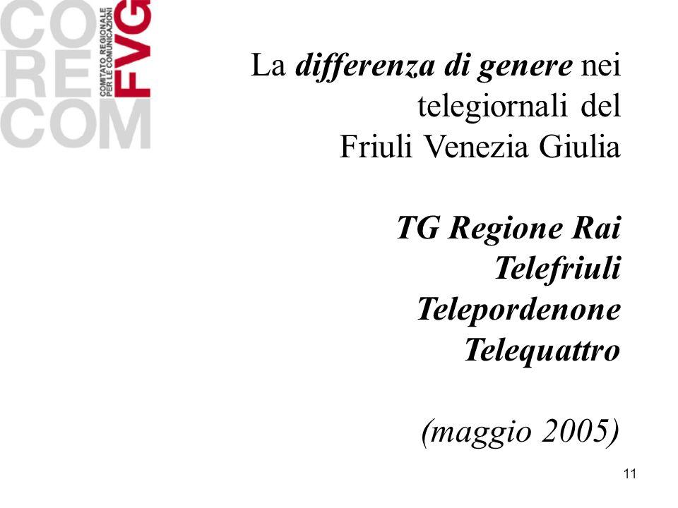 11 La differenza di genere nei telegiornali del Friuli Venezia Giulia TG Regione Rai Telefriuli Telepordenone Telequattro (maggio 2005)
