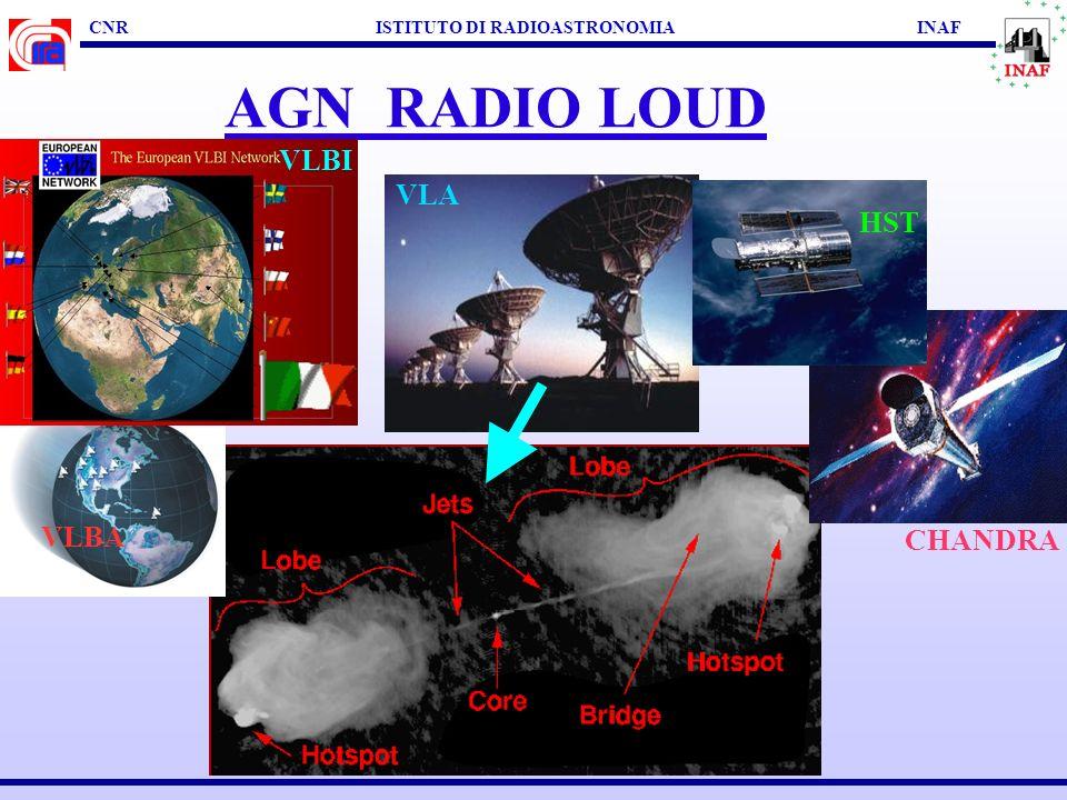 CNR ISTITUTO DI RADIOASTRONOMIA INAF VLAVLBAHST CHANDRA AGN RADIO LOUD VLBI