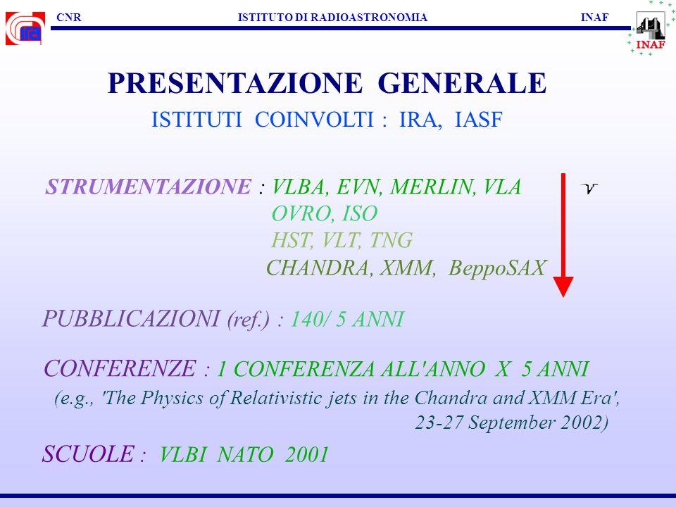 CNR ISTITUTO DI RADIOASTRONOMIA INAF PRESENTAZIONE GENERALE ISTITUTI COINVOLTI : IRA, IASF PUBBLICAZIONI (ref.) : 140/ 5 ANNI CONFERENZE : 1 CONFERENZA ALL ANNO X 5 ANNI SCUOLE : VLBI NATO 2001 (e.g., The Physics of Relativistic jets in the Chandra and XMM Era , 23-27 September 2002) STRUMENTAZIONE : VLBA, EVN, MERLIN, VLA OVRO, ISO HST, VLT, TNG CHANDRA, XMM, BeppoSAX