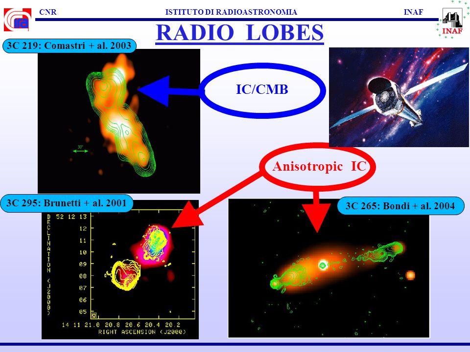 CNR ISTITUTO DI RADIOASTRONOMIA INAF RADIO LOBES Personale IRA, IASF e Associati : M.
