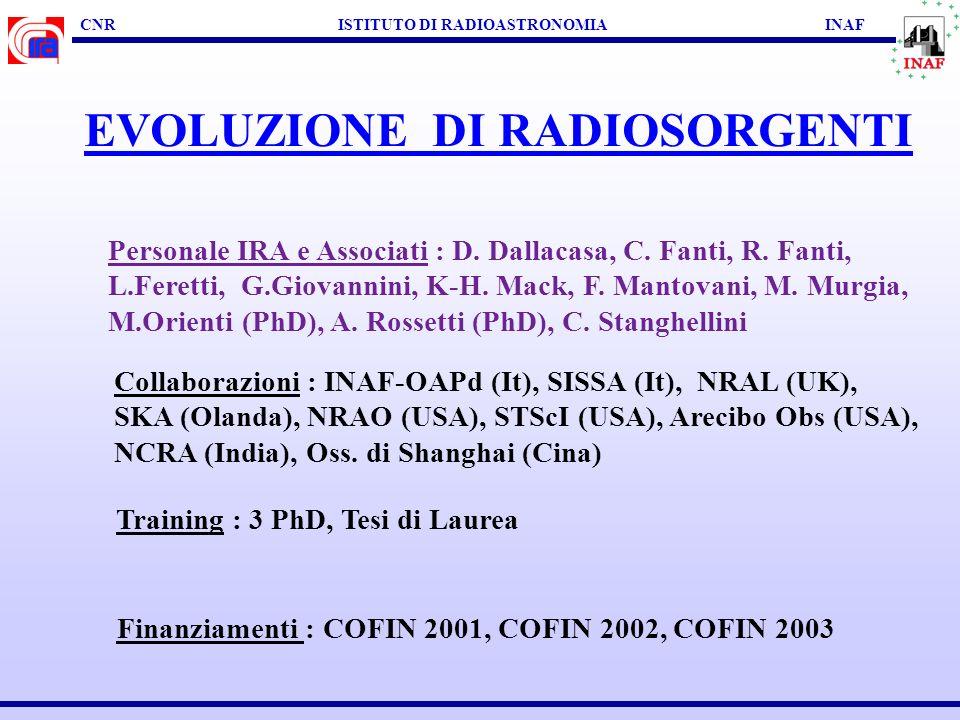 CNR ISTITUTO DI RADIOASTRONOMIA INAF EVOLUZIONE DI RADIOSORGENTI SCOPI SCIENTIFICI : Studio di radiosorgenti giovani CSS - GPS - HFP: campioni, mezzo
