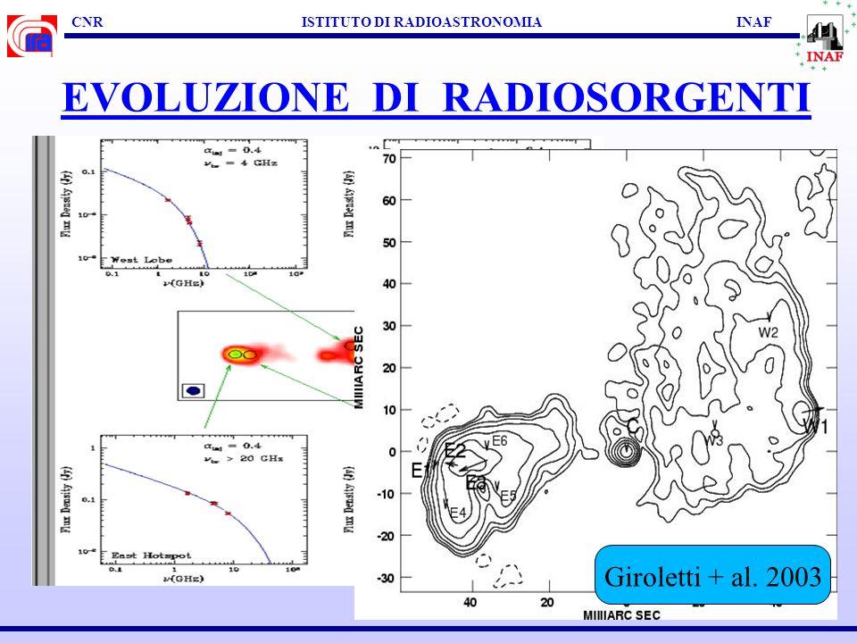 CNR ISTITUTO DI RADIOASTRONOMIA INAF EVOLUZIONE DI RADIOSORGENTI Personale IRA e Associati : D. Dallacasa, C. Fanti, R. Fanti, L.Feretti, G.Giovannini