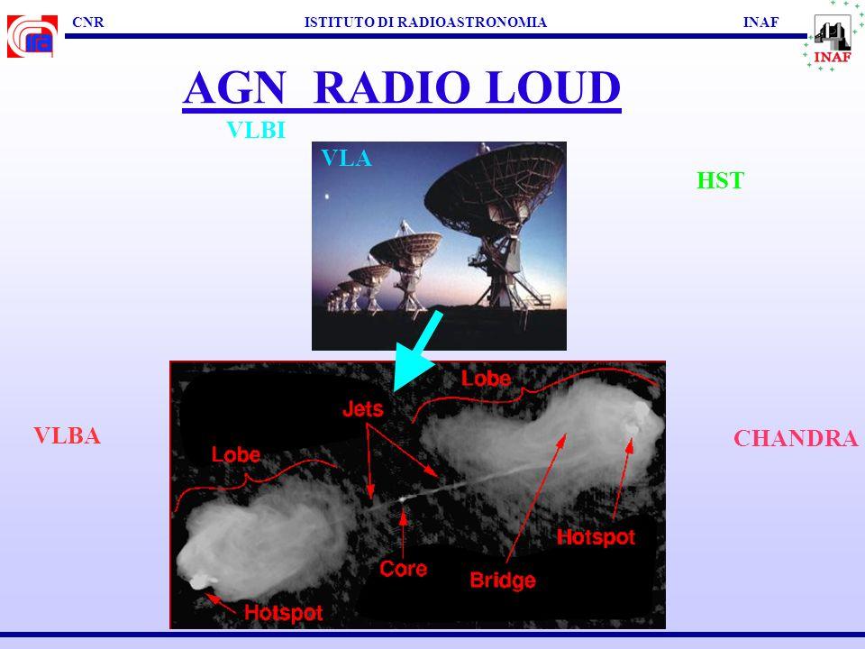 CNR ISTITUTO DI RADIOASTRONOMIA INAF EVOLUZIONE DI RADIOSORGENTI (FR II) Giroletti + al. 2003