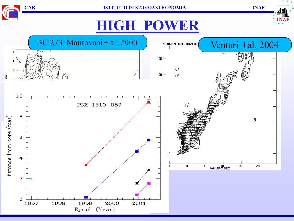 CNR ISTITUTO DI RADIOASTRONOMIA INAF HIGH POWER 3C 273: Mantovani + al. 2000 Venturi +al. 2004