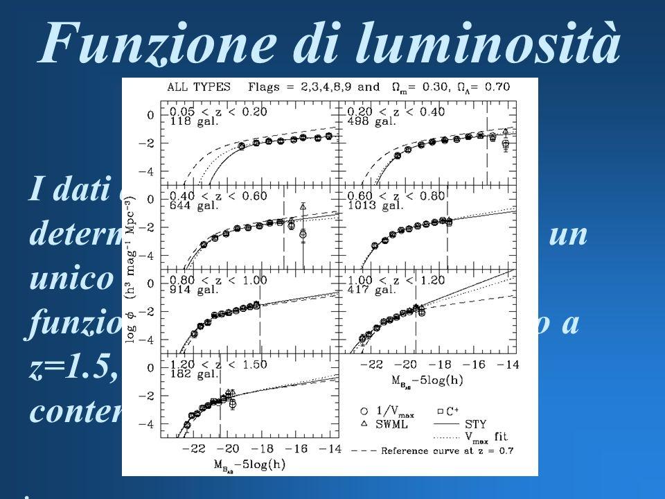 Funzione di luminosità globale I dati della VVDS permettono di determinare per la prima volta da un unico campione omogeneo la funzione di luminosità da z=0 fino a z=1.5, con intervalli in redshift contenenti centinaia di galassie..