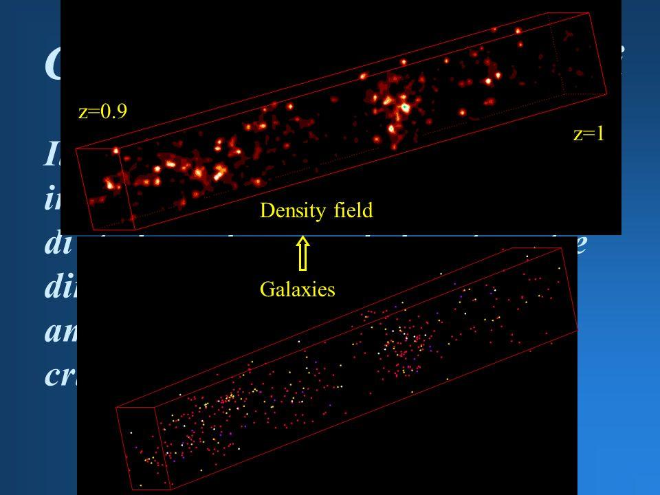 Il numero di galassie e lintervallo in redshift campionato permettono di studiare il campo di densità in tre dimensioni (α, δ, z) e individuare ammassi distanti, selezionati con criteri puramente ottici Campo di densità e ammassi z=0.9 z=1 Density field Galaxies