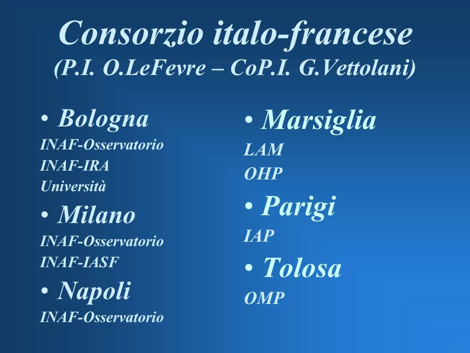 Consorzio italo-francese (P.I. O.LeFevre – CoP.I.