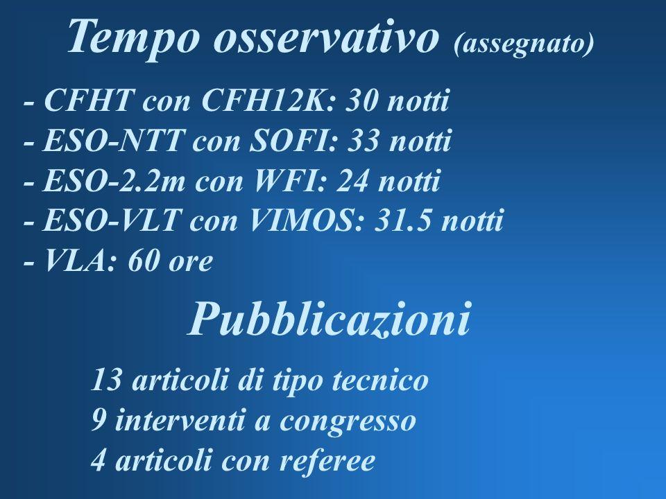 Tempo osservativo (assegnato) - CFHT con CFH12K: 30 notti - ESO-NTT con SOFI: 33 notti - ESO-2.2m con WFI: 24 notti - ESO-VLT con VIMOS: 31.5 notti - VLA: 60 ore 13 articoli di tipo tecnico 9 interventi a congresso 4 articoli con referee Pubblicazioni