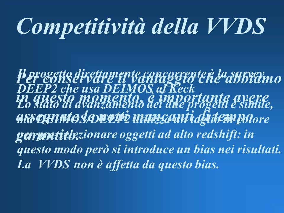 Competitività della VVDS Il progetto direttamente concorrente è la survey DEEP2 che usa DEIMOS al Keck Lo stato di avanzamento dei due progetti è simile, ma DEIMOS/DEEP2 utilizza un taglio in colore per pre-selezionare oggetti ad alto redshift: in questo modo però si introduce un bias nei risultati.
