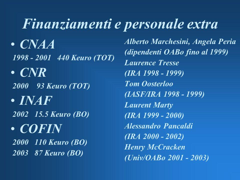 Finanziamenti e personale extra CNAA 1998 - 2001 440 Keuro (TOT) CNR 2000 93 Keuro (TOT) INAF 2002 15.5 Keuro (BO) COFIN 2000 110 Keuro (BO) 2003 87 Keuro (BO) Alberto Marchesini, Angela Peria (dipendenti OABo fino al 1999) Laurence Tresse (IRA 1998 - 1999) Tom Oosterloo (IASF/IRA 1998 - 1999) Laurent Marty (IRA 1999 - 2000) Alessandro Pancaldi (IRA 2000 - 2002) Henry McCracken (Univ/OABo 2001 - 2003)