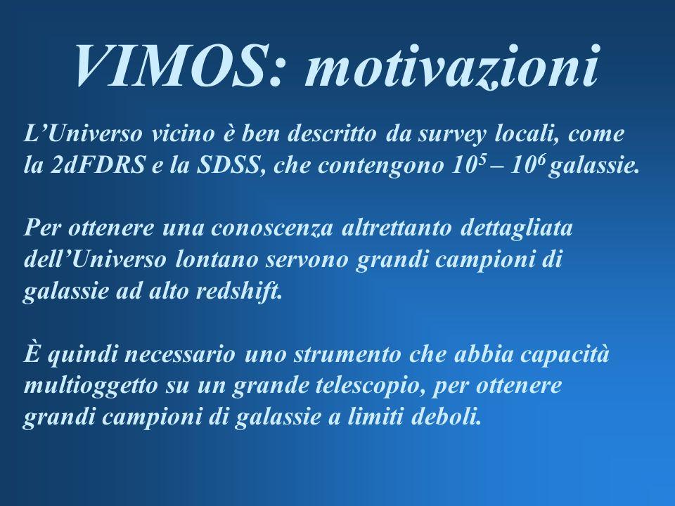 VIMOS: caratteristiche VIMOS (Visible Multiobject Spectrograph) è montato al fuoco Nasmyth del VLT/UT3 Il contratto per la costruzione di VIMOS è stato firmato nel 1997 Lo strumento è costato 5.4 milioni di marchi La prima luce è stata il 26 Febbraio 2002