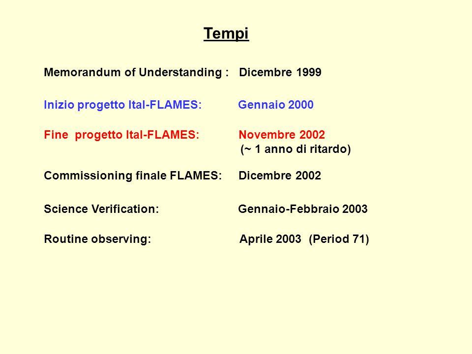 Tempi Memorandum of Understanding : Dicembre 1999 Inizio progetto Ital-FLAMES: Gennaio 2000 Fine progetto Ital-FLAMES: Novembre 2002 (~ 1 anno di ritardo) Commissioning finale FLAMES: Dicembre 2002 Science Verification: Gennaio-Febbraio 2003 Routine observing: Aprile 2003 (Period 71)