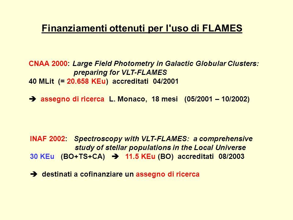Prime osservazioni: Science Verification (Jan 24 - Feb 02, 2003) C.