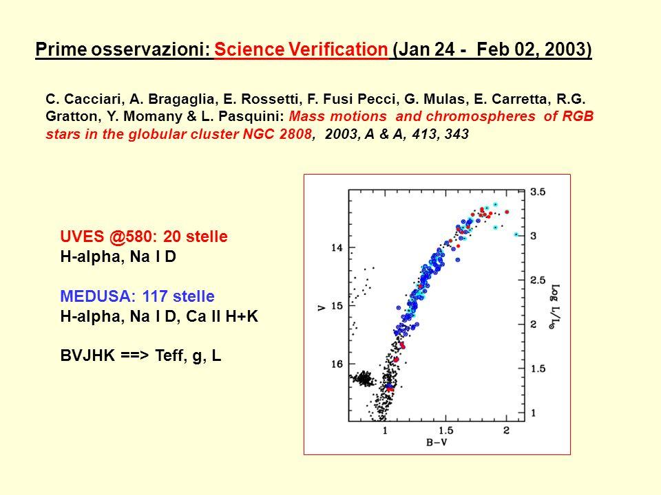 Diagnostici di cromosfera e/o atmosfera estesa/mass outflow: Ca II K, Na I D, Hα Emissione presenza di cromosfera e/o atmosfera estesa mass loss .