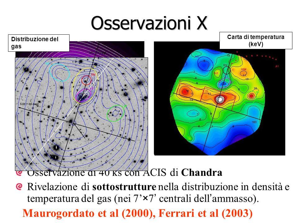 Osservazioni X Osservazione di 40 ks con ACIS di Chandra Rivelazione di sottostrutture nella distribuzione in densità e temperatura del gas (nei 7×7 centrali dell ammasso).