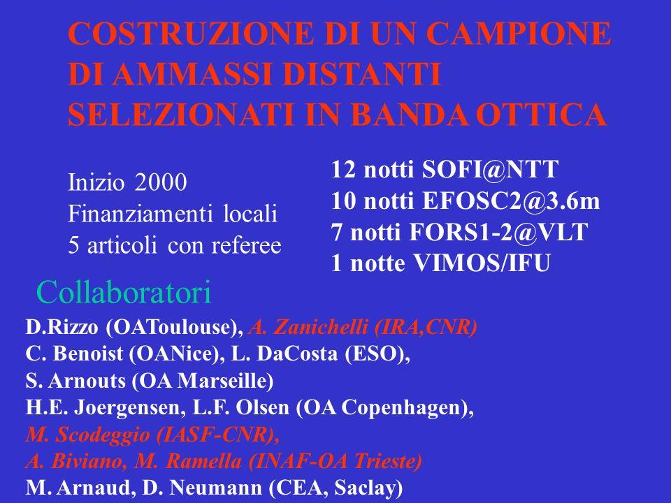 COSTRUZIONE DI UN CAMPIONE DI AMMASSI DISTANTI SELEZIONATI IN BANDA OTTICA Collaboratori D.Rizzo (OAToulouse), A.
