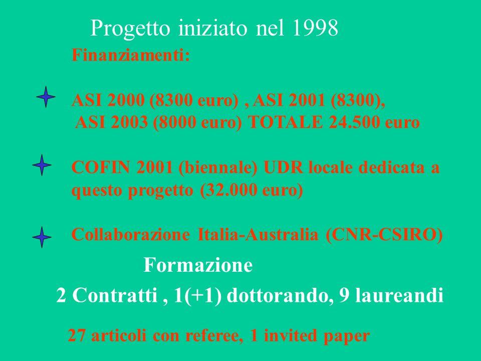 Progetto iniziato nel 1998 Finanziamenti: ASI 2000 (8300 euro), ASI 2001 (8300), ASI 2003 (8000 euro) TOTALE 24.500 euro COFIN 2001 (biennale) UDR locale dedicata a questo progetto (32.000 euro) Collaborazione Italia-Australia (CNR-CSIRO) Formazione 2 Contratti, 1(+1) dottorando, 9 laureandi 27 articoli con referee, 1 invited paper