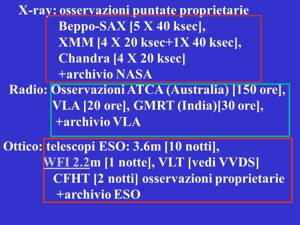 X-ray: osservazioni puntate proprietarie Beppo-SAX [5 X 40 ksec], XMM [4 X 20 ksec+1X 40 ksec], Chandra [4 X 20 ksec] +archivio NASA Radio: Osservazioni ATCA (Australia) [150 ore], VLA [20 ore], GMRT (India)[30 ore], +archivio VLA Ottico: telescopi ESO: 3.6m [10 notti], WFI 2.2m [1 notte], VLT [vedi VVDS]WFI 2.2 CFHT [2 notti] osservazioni proprietarie +archivio ESO