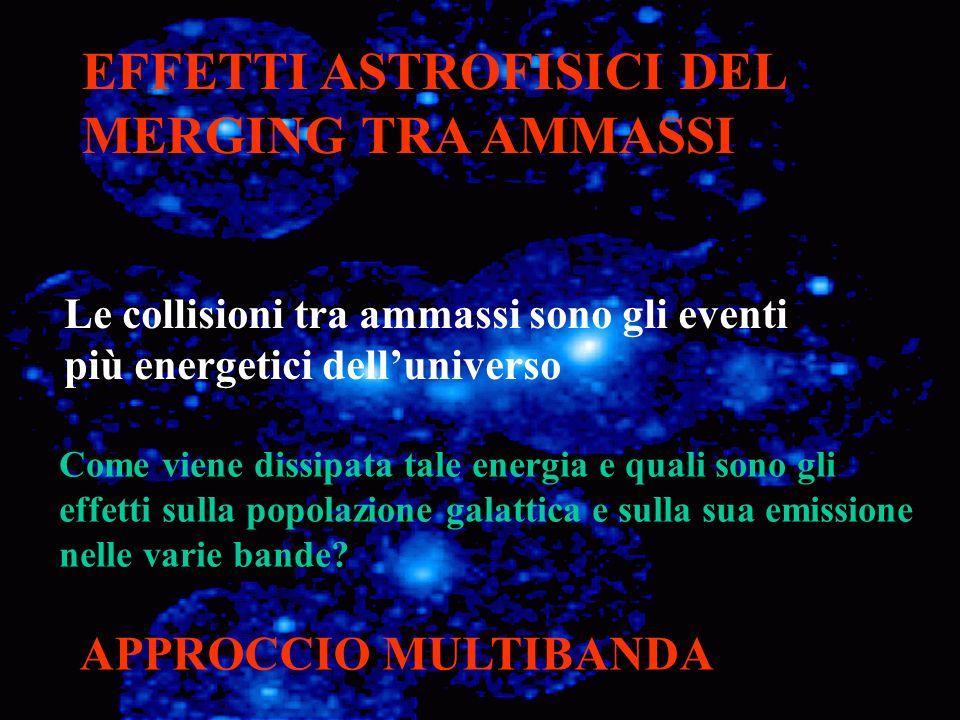 EFFETTI ASTROFISICI DEL MERGING TRA AMMASSI Le collisioni tra ammassi sono gli eventi più energetici delluniverso Come viene dissipata tale energia e quali sono gli effetti sulla popolazione galattica e sulla sua emissione nelle varie bande.