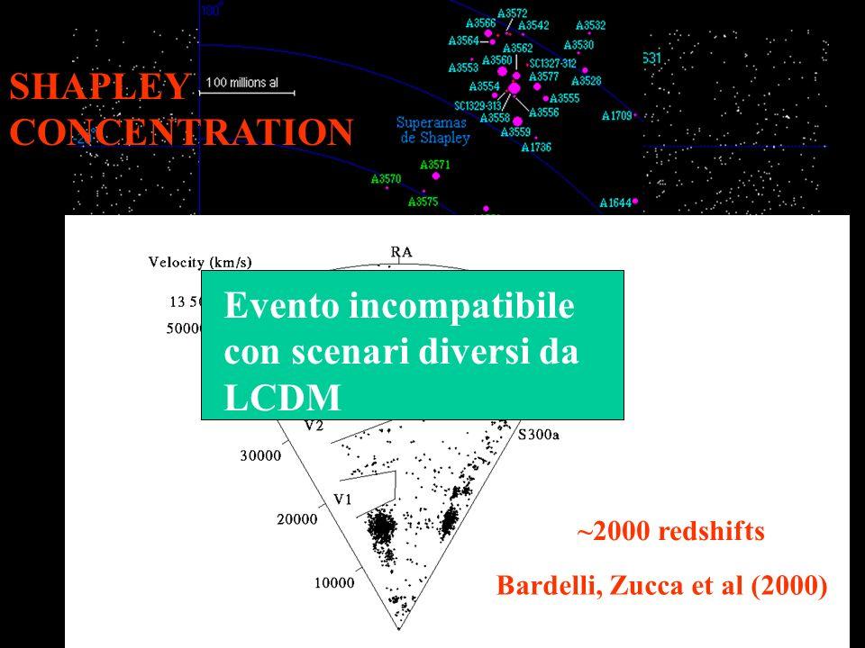 Una nursery di ammassi ricchi SHAPLEY CONCENTRATION Zucca et al (1993) Bardelli, Zucca et al (2000) ~2000 redshifts Evento incompatibile con scenari diversi da LCDM