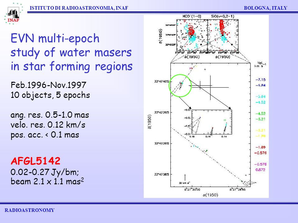 RADIOASTRONOMY ISTITUTO DI RADIOASTRONOMIA, INAF BOLOGNA, ITALY EVN multi-epoch study of water masers in star forming regions AFGL5142 0.02-0.27 Jy/bm; beam 2.1 x 1.1 mas 2 Feb.1996-Nov.1997 10 objects, 5 epochs ang.