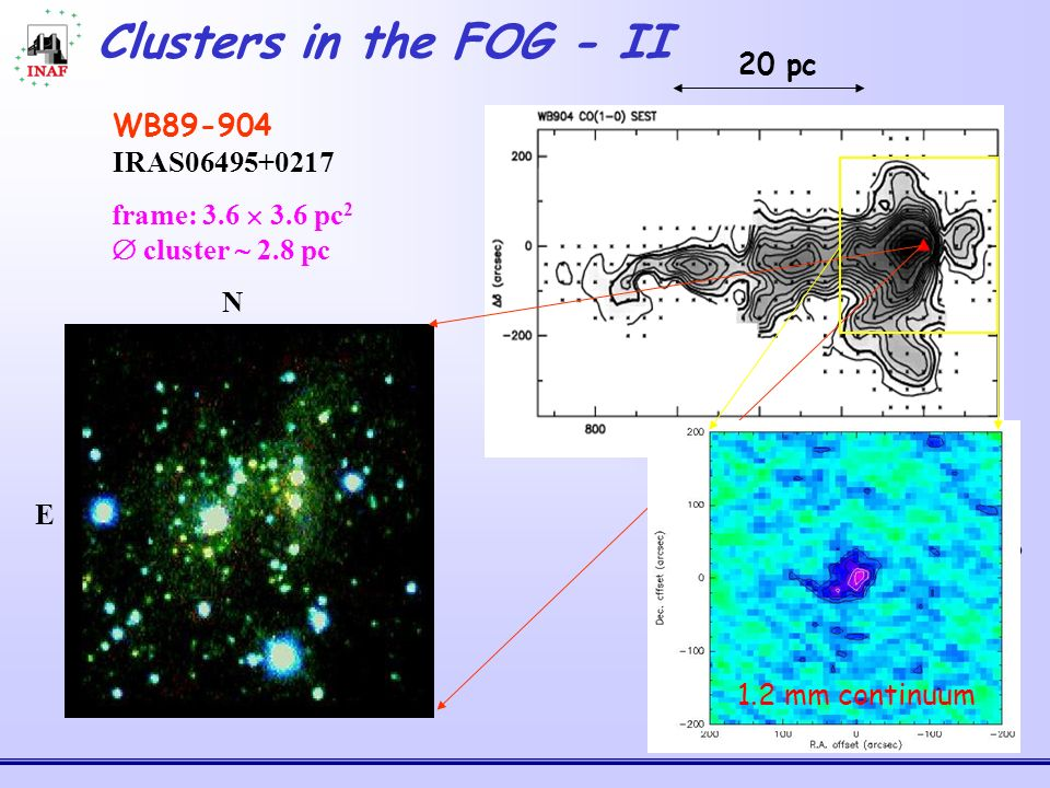 Clusters in the FOG - II WB89-904 IRAS06495+0217 E N 20 pc Cloud: M=1.4 10 4 M d, R = 8.9, 16.8 kpc frame: 3.6 3.6 pc 2 cluster 2.8 pc 1.2 mm continuum