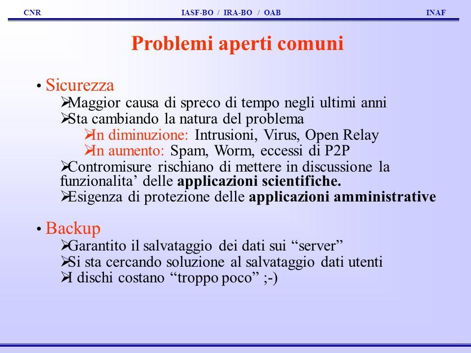 CNR IASF-BO / IRA-BO / OAB INAF Problemi aperti comuni Sicurezza Maggior causa di spreco di tempo negli ultimi anni Sta cambiando la natura del proble