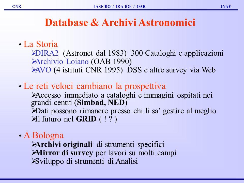 CNR IASF-BO / IRA-BO / OAB INAF Database & Archivi Astronomici La Storia DIRA2 (Astronet dal 1983) 300 Cataloghi e applicazioni Archivio Loiano (OAB 1990) AVO (4 istituti CNR 1995) DSS e altre survey via Web Le reti veloci cambiano la prospettiva Accesso immediato a cataloghi e immagini ospitati nei grandi centri (Simbad, NED) Dati possono rimanere presso chi li sa gestire al meglio Il futuro nel GRID ( .