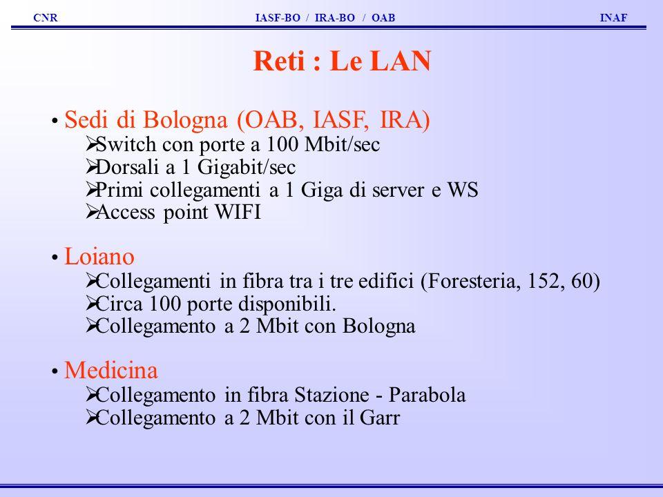 CNR IASF-BO / IRA-BO / OAB INAF Reti : Le LAN Sedi di Bologna (OAB, IASF, IRA) Switch con porte a 100 Mbit/sec Dorsali a 1 Gigabit/sec Primi collegamenti a 1 Giga di server e WS Access point WIFI Loiano Collegamenti in fibra tra i tre edifici (Foresteria, 152, 60) Circa 100 porte disponibili.