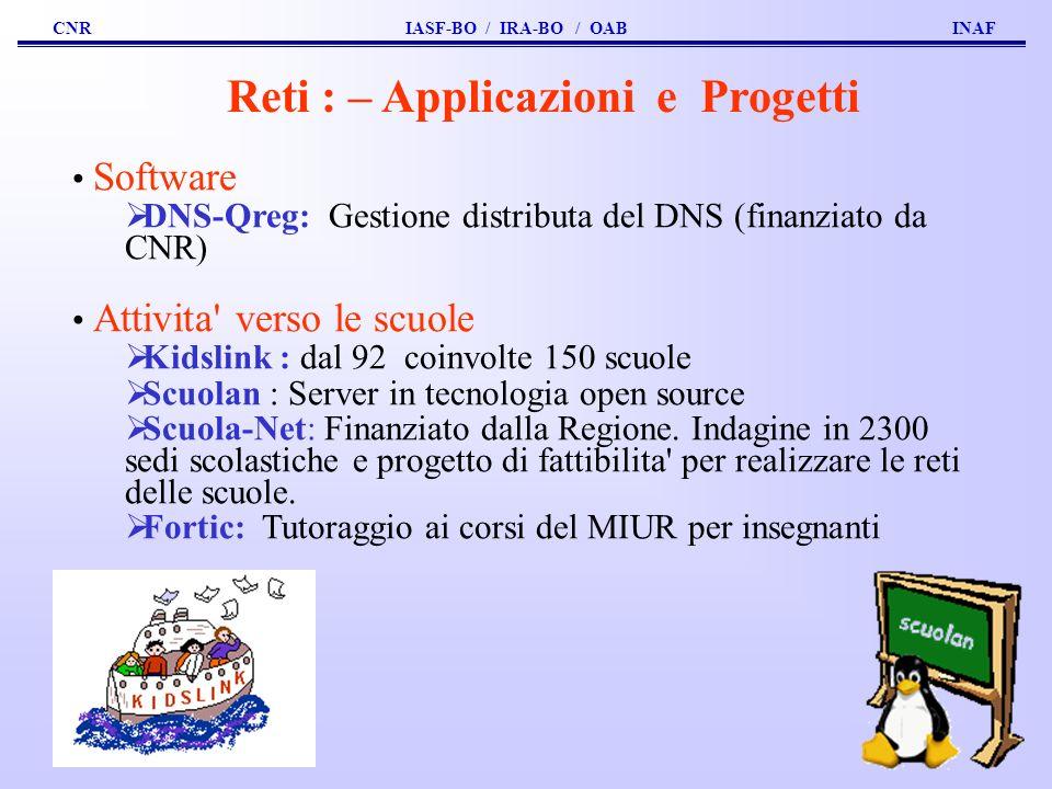 CNR IASF-BO / IRA-BO / OAB INAF Software DNS-Qreg: Gestione distributa del DNS (finanziato da CNR) Attivita' verso le scuole Kidslink : dal 92 coinvol