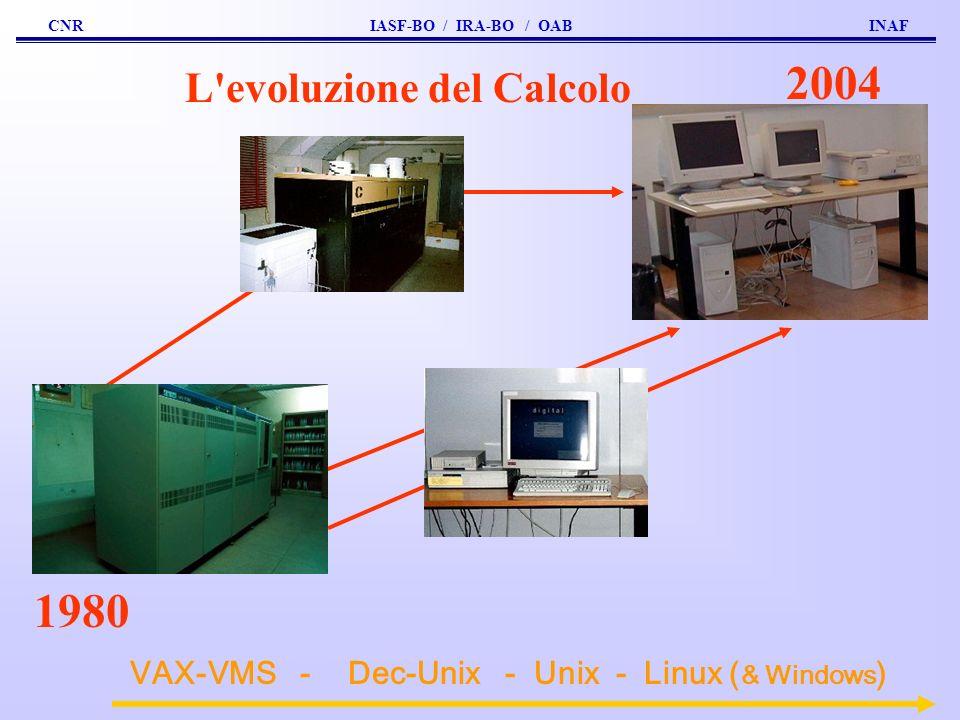 CNR IASF-BO / IRA-BO / OAB INAF Database & Archivi Astronomici II OAB Archivio Loiano (60.000 immagini dai CCD: RCA, Thomson Loral ed EEV ) archiviate e catalogate su 350 CD IASF Collaborazione allo sviluppo degli archivi relativi alle differenti missioni IRA AVO & Survey on line: ottiche (DSS, Eis) e radio (Nvss, Wenss, First-2001, Atesp ) EVN - Archive Archivio di schedule, log, calibrazioni dal 1990.