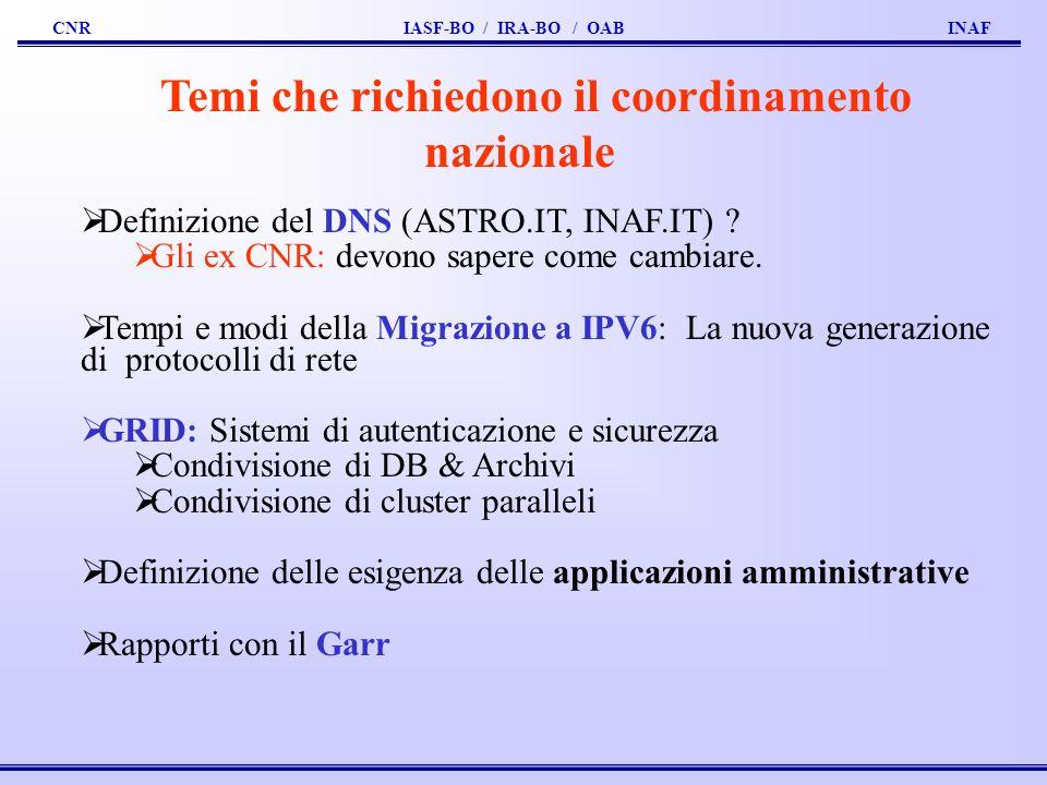 CNR IASF-BO / IRA-BO / OAB INAF Temi che richiedono il coordinamento nazionale Definizione del DNS (ASTRO.IT, INAF.IT) ? Gli ex CNR: devono sapere com