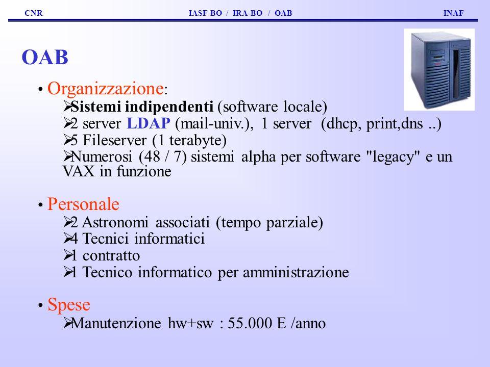 CNR IASF-BO / IRA-BO / OAB INAF OAB Organizzazione : Sistemi indipendenti (software locale) 2 server LDAP (mail-univ.), 1 server (dhcp, print,dns..) 5 Fileserver (1 terabyte) Numerosi (48 / 7) sistemi alpha per software legacy e un VAX in funzione Personale 2 Astronomi associati (tempo parziale) 4 Tecnici informatici 1 contratto 1 Tecnico informatico per amministrazione Spese Manutenzione hw+sw : 55.000 E /anno