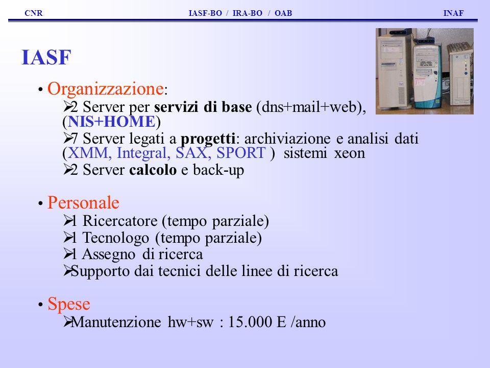 CNR IASF-BO / IRA-BO / OAB INAF IASF Organizzazione : 2 Server per servizi di base (dns+mail+web), (NIS+HOME) 7 Server legati a progetti: archiviazion