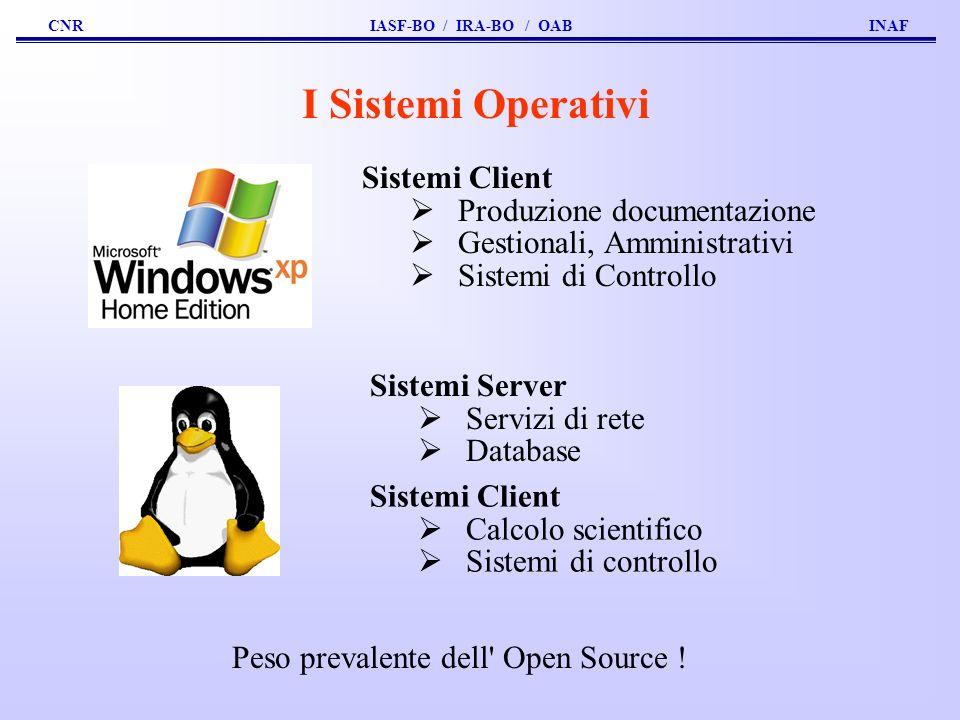 CNR IASF-BO / IRA-BO / OAB INAF I Sistemi Operativi Sistemi Client Produzione documentazione Gestionali, Amministrativi Sistemi di Controllo Sistemi Server Servizi di rete Database Peso prevalente dell Open Source .