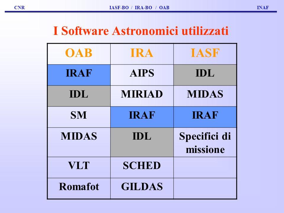 CNR IASF-BO / IRA-BO / OAB INAF OABIRAIASF IRAFAIPSIDL MIRIADMIDAS SMIRAF MIDASIDLSpecifici di missione VLTSCHED RomafotGILDAS I Software Astronomici utilizzati