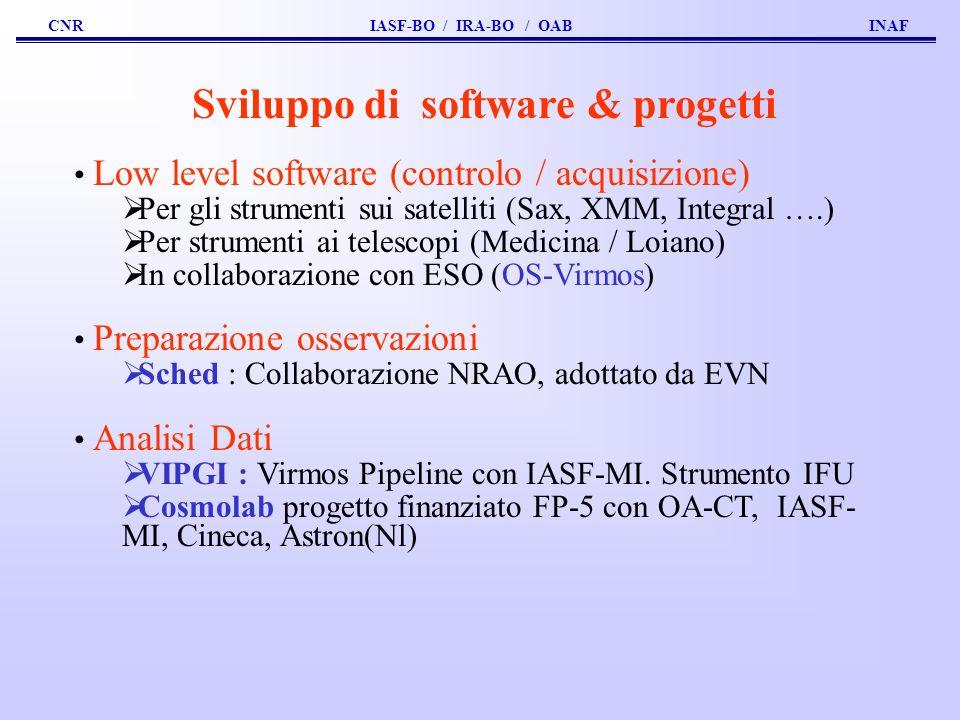 CNR IASF-BO / IRA-BO / OAB INAF Sviluppo di software & progetti Low level software (controlo / acquisizione) Per gli strumenti sui satelliti (Sax, XMM, Integral ….) Per strumenti ai telescopi (Medicina / Loiano) In collaborazione con ESO (OS-Virmos) Preparazione osservazioni Sched : Collaborazione NRAO, adottato da EVN Analisi Dati VIPGI : Virmos Pipeline con IASF-MI.