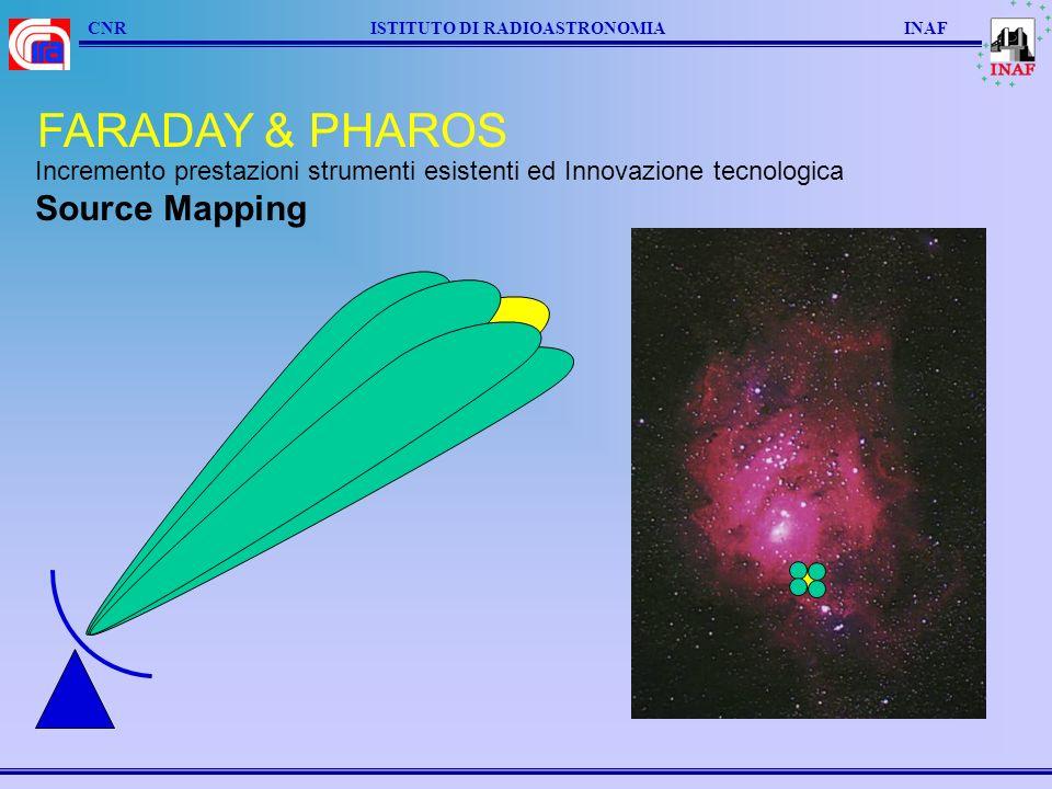 CNR ISTITUTO DI RADIOASTRONOMIA INAF FARADAY & PHAROS Incremento prestazioni strumenti esistenti ed Innovazione tecnologica Mitigazione delle interferenze