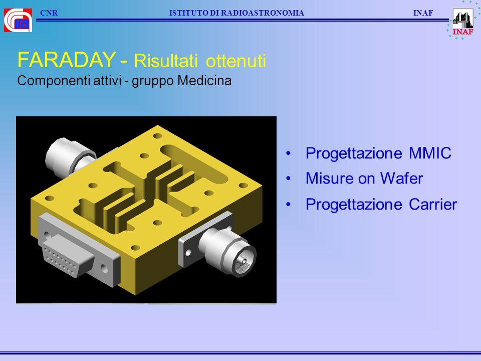 CNR ISTITUTO DI RADIOASTRONOMIA INAF FARADAY - Risultati ottenuti Componenti attivi - gruppo Medicina Progettazione MMIC Misure on Wafer Progettazione Carrier